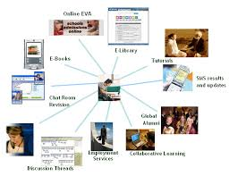 online class website bunk class online engineering colleges colleges and