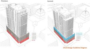 revised design emerges for controversial dtla tower urbanize la