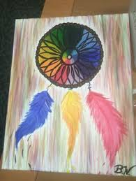 color wheel project paulmitchell look book ideas