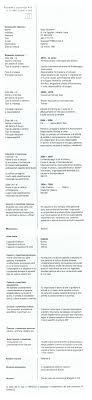 curriculum vitae pdf formato unico curriculum vitae i 3 modelli efficaci da utilizzare subito