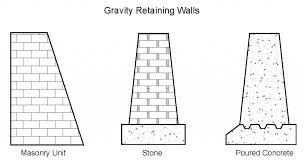 Gravity Wall Design Stunning Retaining Wall - Design retaining wall