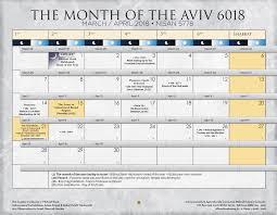 almanaque hebreo lunar 2016 descargar biblical hebrew calendar biblical calendar by michael rood