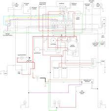 evo 80 softail wiring diagram diagram wiring diagrams for diy