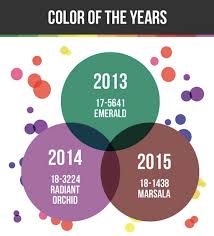color for 2016 infographic a forecast cheatsheet to pantone s 2016 color of the