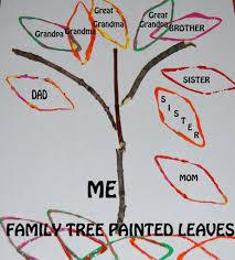 10 best images of family tree craft for kindergarten preschool