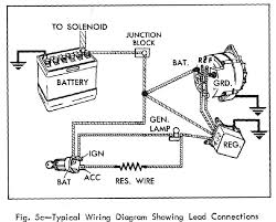 gm starter wiring diagram gm wiring diagrams instruction