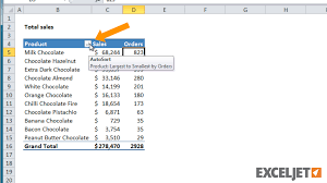 excel pivot table tutorial 2010 excel tutorial how to sort a pivot table by value
