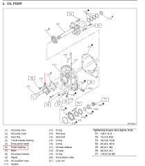 subaru automatic transmission 2003 subaru forester automatic transmission whine and scraping