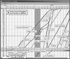 Morgan Kaufmann Desk Copy Construction Planning Method Using Case Based Reasoning Conpla