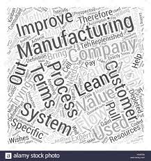 What Is Concept by What Is Lean Manufacturing Word Cloud Concept Stock Vector Art
