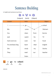 all worksheets simple sentence construction worksheets