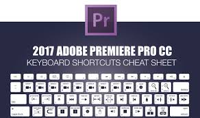 adobe premiere pro tutorial in pdf 2017 adobe premiere pro keyboard shortcuts cheat sheet make a