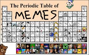 Names Of Memes - the periodic table of memes weknowmemes