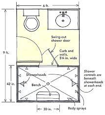 Bathroom Sink Sizes Standard Bathtubs Standard Sizes Of Bathroom Vanity Tops Standard