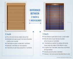2 inch vs 1 inch blinds differences and applications zebrablinds