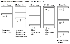 hanging picture height standard measurements for clothing shelves google search