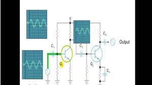 Transformer Coupled Transistor Amplifier Schematic Two Stage Rc Coupled Amplifier Animation Youtube