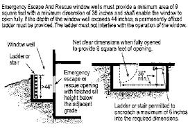 Basement Well Windows - basement finishes city of longmont colorado