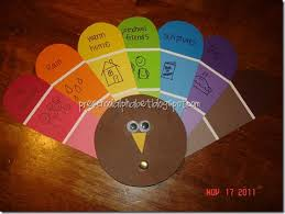 paint chip turkey writing craftivity