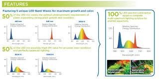 best led light for planted tank introducing fluval high performance led lighting