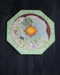 wheel of life food chain in the temperate forest puzzle wasecabiomes