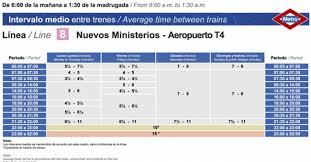 Metro Time Table Line 8 Metro Madrid