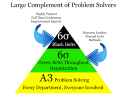 a3 problem solving for healthcare cindy jimmerson steamingsolve cf