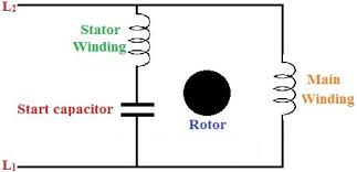 starting methods of single phase motor circuits with protection