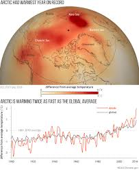 news alaska climate research center