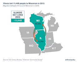 Map Of Illinois And Wisconsin by Illinois Lost 86 000 People On Net To Wisconsin Over The Past Decade
