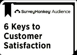 marketing surveys sample questions examples u0026 more surveymonkey