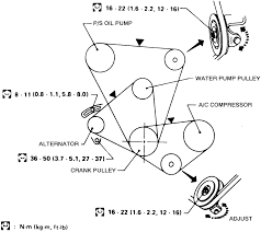 repair guides routine maintenance drive belts autozone com