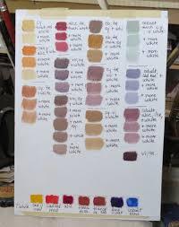 john singer sargent limited 5 color palette cadmium red yellow