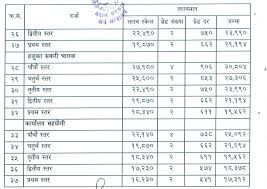 civil engineering jobs in india salary tax salary of government officials of nepal