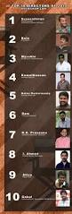 top 10 tamil directors of 2013 tamil movie music reviews and news