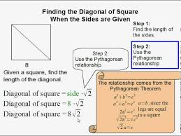 how to find the area of a square the length of its diagonal