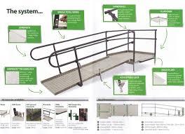 Standard Handrail Height Uk Modular Wheelchair Ramps Modular Wheelchair Ramp Systems Modular