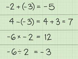 how to understand algebra with pictures wikihow
