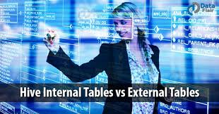 Create External Table Hive Comparison Between Hive Internal Tables Vs External Tables Dataflair