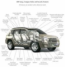 jeep drawing 2007 jeep compass image