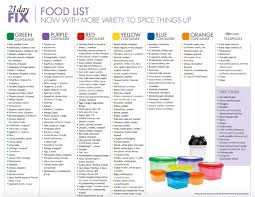 new 21 day fix food list printable plus 11 simple tips to meal prep