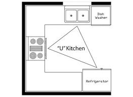 Most Efficient Floor Plans 100 Most Popular Floor Plans Kitchen How To Layout An Zeusko