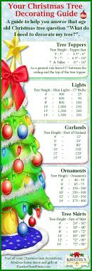 how many christmas lights per foot of tree 108 best christmas planning help images on pinterest christmas