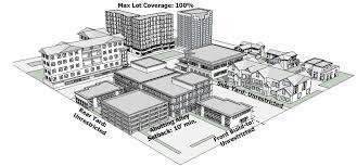 sec 742 108 development plan districts code of ordinances