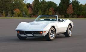 porsche boxster fender flares corvette chronology 1970s u2013 feature u2013 car and driver