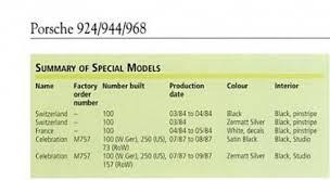 porsche 944 special edition production data 1988 porsche 944 celebration edition