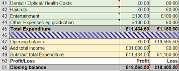 Cost Of Living Spreadsheet Budgeting For The Cost Of Living In Advice And