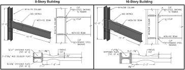 response of steel reduced beam section connections exposed to fire
