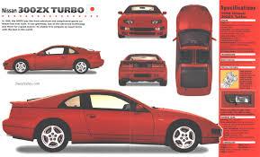 nissan maxima turbo kit 1990 nissan 300zx turbo