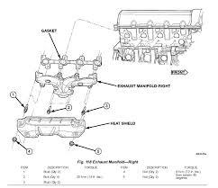 dodge dakota exhaust manifold replacing exhaust manifold gaskets